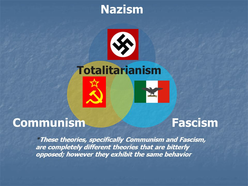 Nazism FascismCommunism *These theories, specifically Communism and Fascism, are completely different theories that are bitterly opposed; however they exhibit the same behavior Totalitarianism