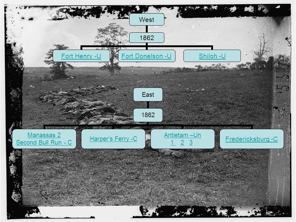 West 1862 Fort Henry - U Fort Donelson -U Shiloh -U East 1862 Manassas 2 Second Bull Run - C Harpers Ferry - C Antietam –Un 1 1 2 323 Fredericksburg -C