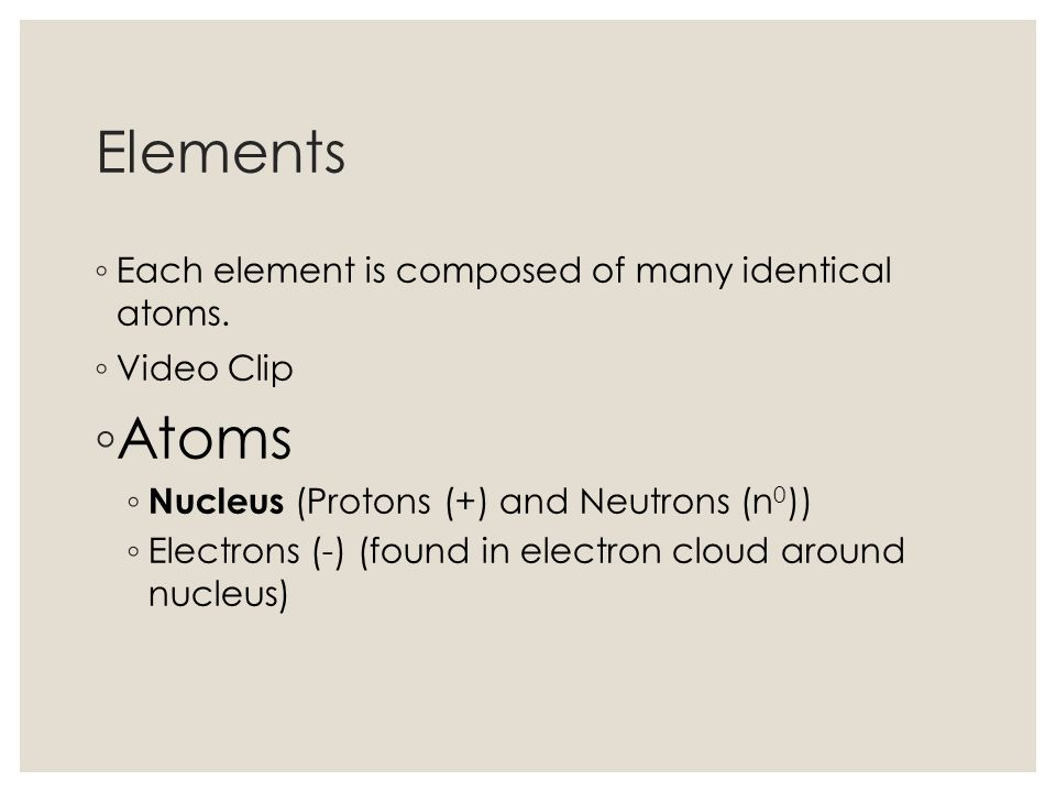 Elements Each element is composed of many identical atoms. Video Clip Atoms Nucleus (Protons (+) and Neutrons (n 0 )) Electrons (-) (found in electron