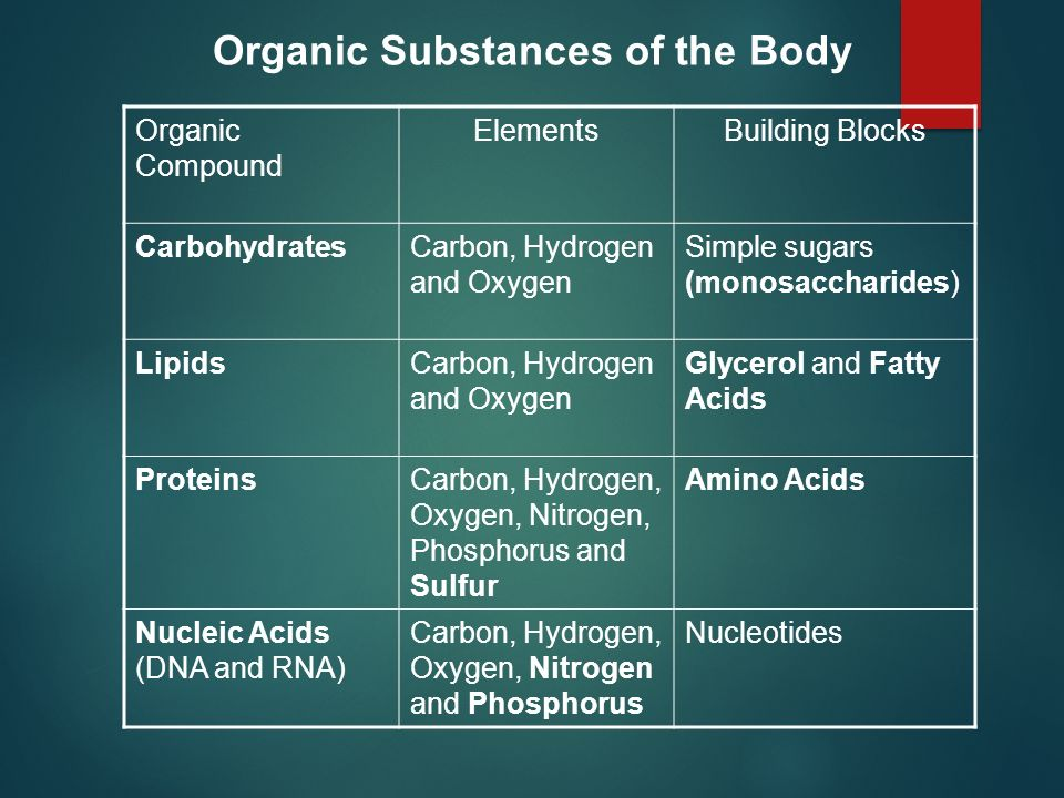 Carbohydrates – The Monosaccharides A carbohydrate is a compound containing the elements carbon, hydrogen and oxygen.