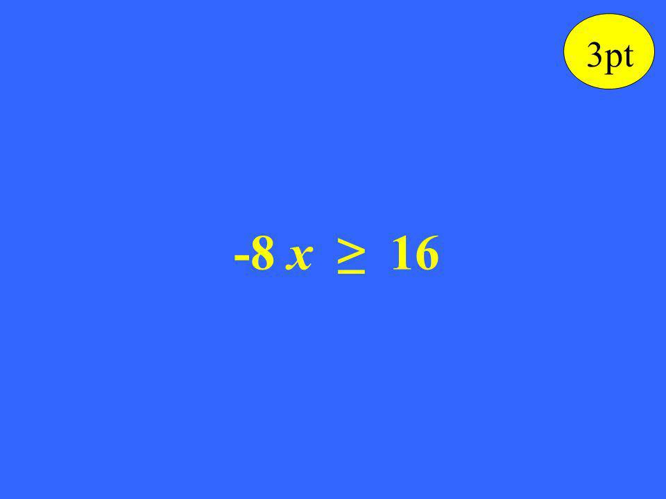What is –6? 2pt