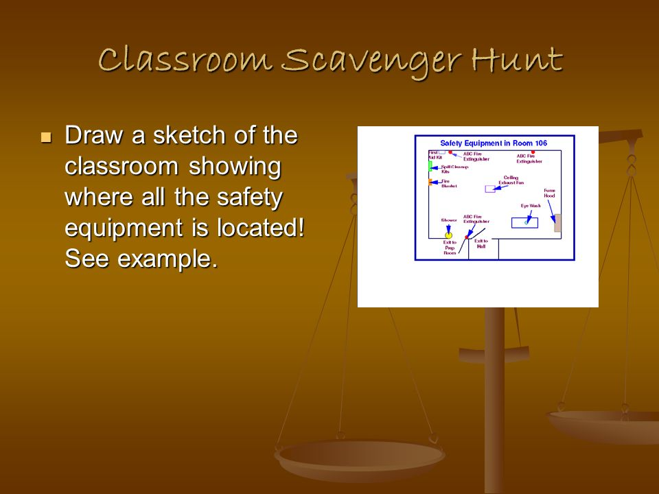 Classroom Scavenger Hunt Draw a sketch of the classroom showing where all the safety equipment is located.