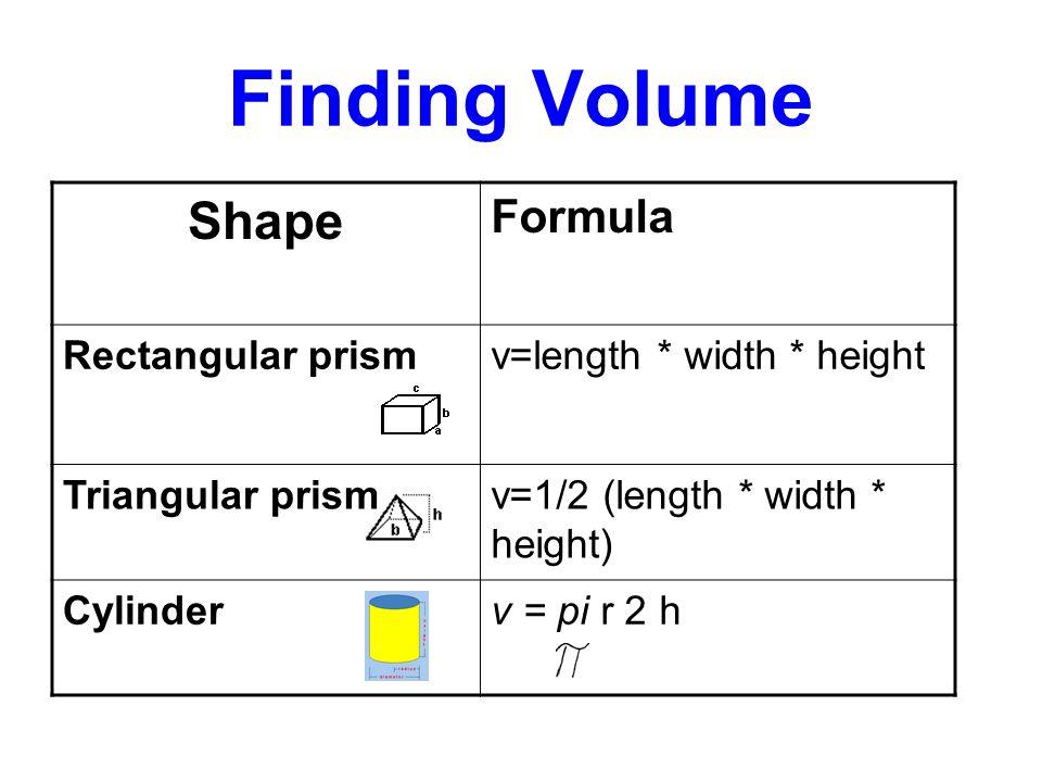 Finding Volume Shape Formula Rectangular prismv=length * width * height Triangular prismv=1/2 (length * width * height) Cylinderv = pi r 2 h
