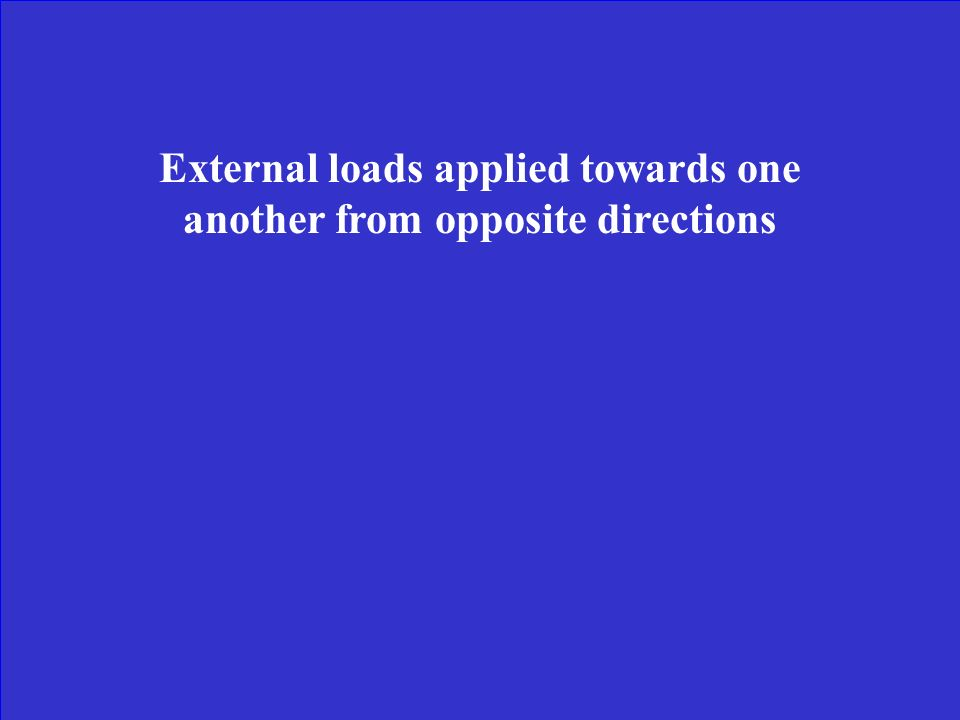 Loads caused by twisting in opposite directions