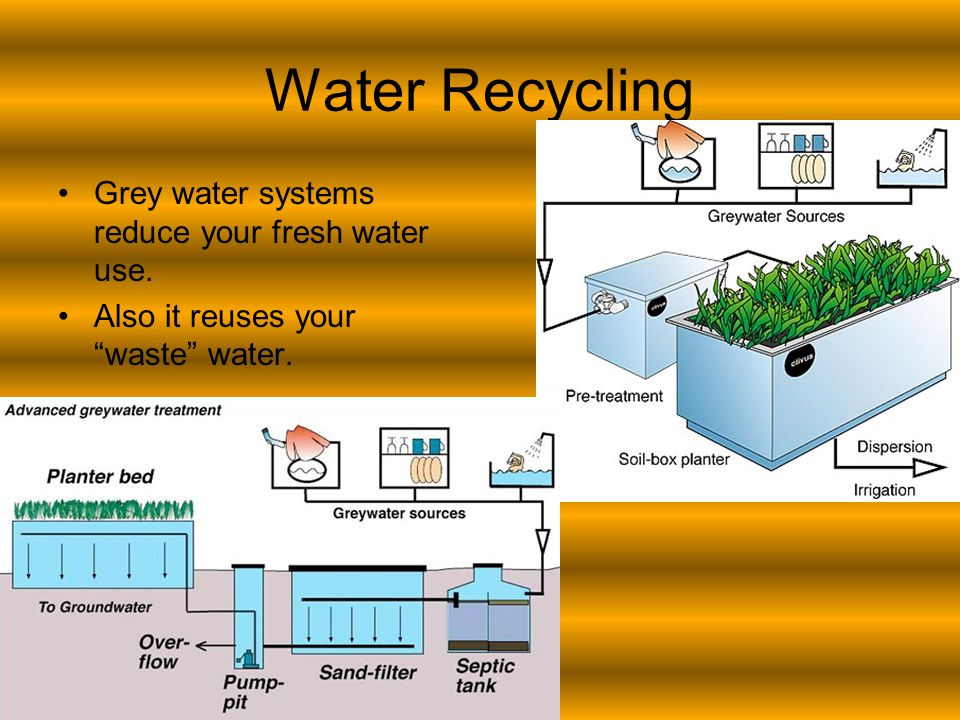 Water Recycling Grey water systems reduce your fresh water use. Also it reuses your waste water.