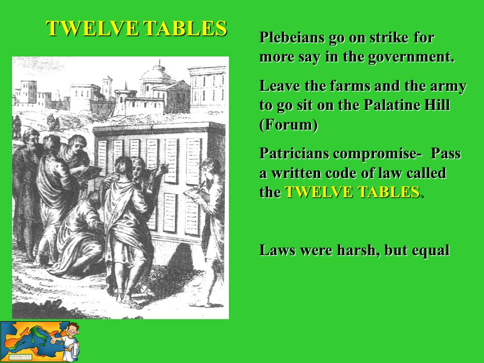 TWELVE TABLES Plebeians go on strike for more say in the government. Leave the farms and the army to go sit on the Palatine Hill (Forum) Patricians co