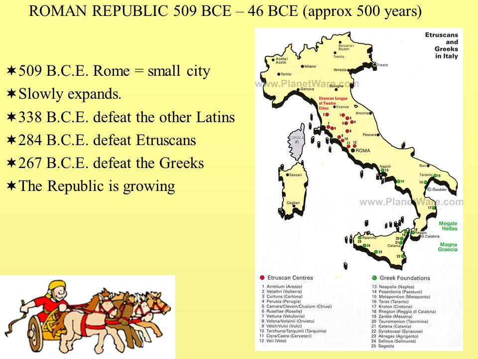 509 B.C.E. Rome = small city Slowly expands. 338 B.C.E. defeat the other Latins 284 B.C.E. defeat Etruscans 267 B.C.E. defeat the Greeks The Republic