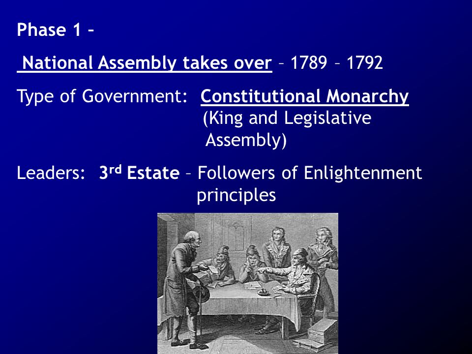 Phase 1 – National Assembly takes over – 1789 – 1792 Type of Government: Constitutional Monarchy (King and Legislative Assembly) Leaders: 3 rd Estate