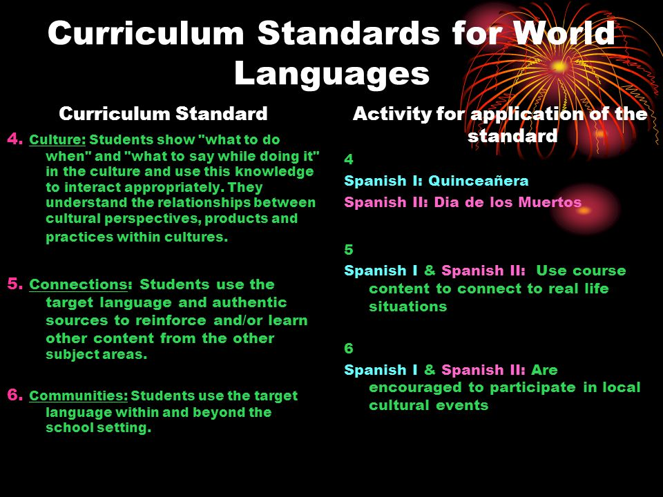 Curriculum Standards for World Languages Curriculum Standard 4.