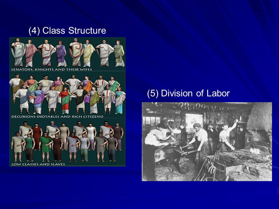 GovernmentReligion System of Writing Class Structure Division of Labor