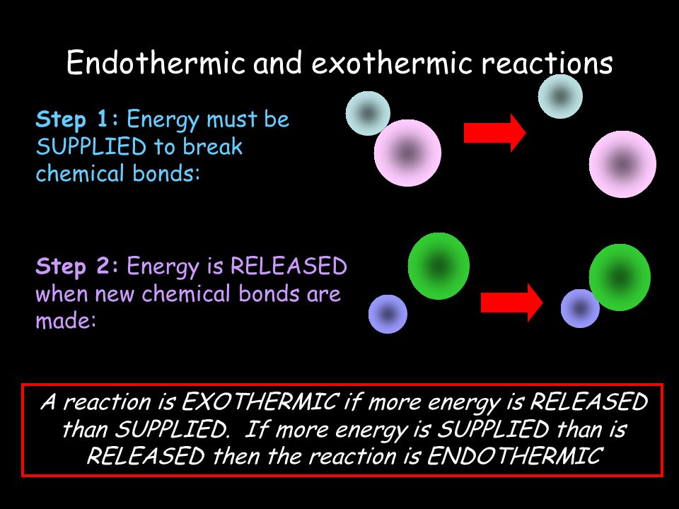 Energy level diagrams Energy level Reaction progress Activation energy Energy given out by reaction Using a catalyst might lower the activation energy © Teachable.