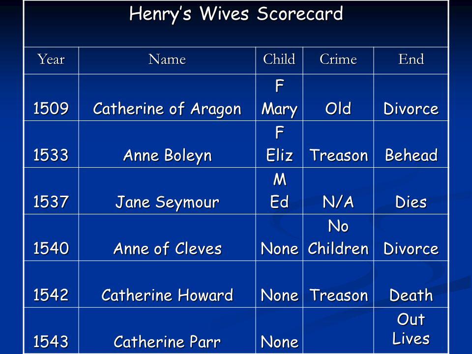 Henrys Wives Scorecard YearNameChildCrimeEnd 1509 Catherine of Aragon FMaryOldDivorce 1533 Anne Boleyn FElizTreasonBehead 1537 Jane Seymour MEdN/ADies