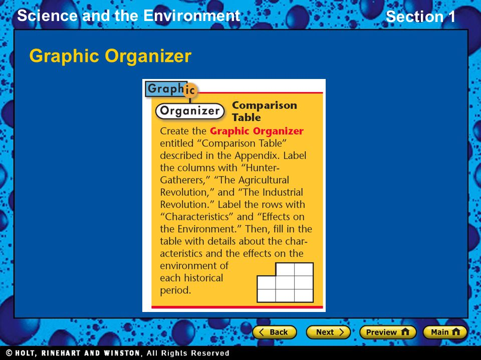 Section 1 Science and the Environment Graphic Organizer