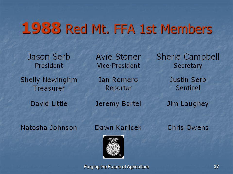 Forging the Future of Agriculture37 1988 Red Mt. FFA 1st Members