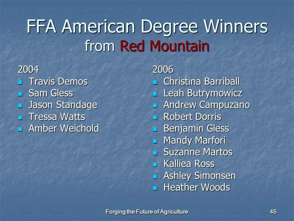 Forging the Future of Agriculture45 FFA American Degree Winners from Red Mountain 2004 Travis Demos Travis Demos Sam Gless Sam Gless Jason Standage Ja
