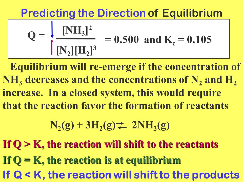 Predicting the Direction of Equilibrium Given, N 2 (g) + 3H 2 (g) 2NH 3 (g) [NH 3 ] 2 [N 2 ][H 2 ] 3 K = and K c = 0.105 If the equilibrium concentrat