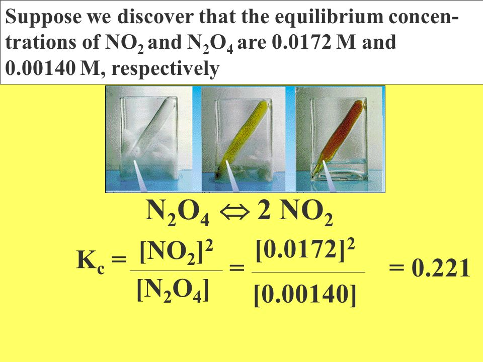 The Haber Process and the Law of Mass Action N 2 (g) + 3H 2 (g) 2NH 3 (g) [NH 3 ] 2 [N 2 ][H 2 ] 3 K = The equilibrium constant expression depends onl