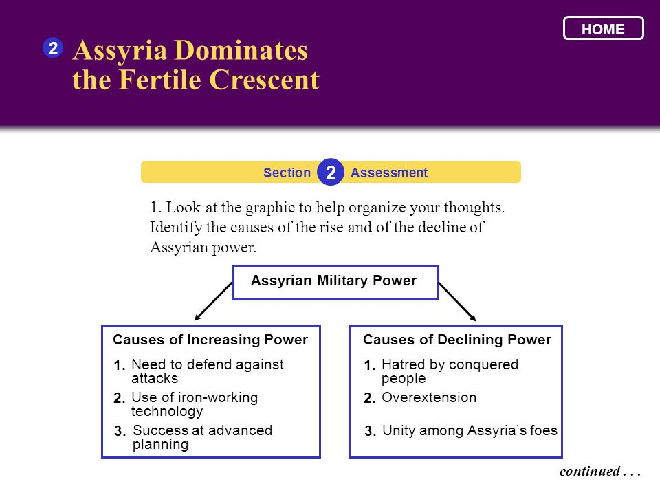Causes of Declining Power 1. 2. 3. 1. 2. Causes of Increasing Power 3. Assyria Dominates the Fertile Crescent 2 1. Look at the graphic to help organiz