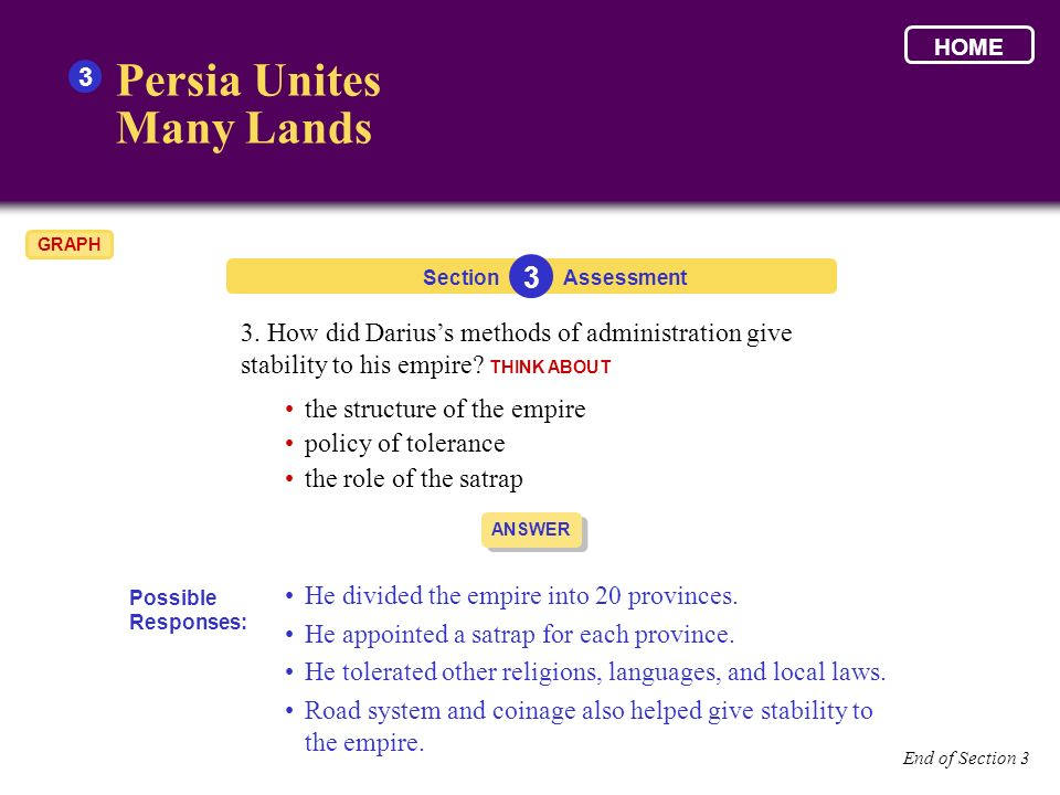 3. How did Dariuss methods of administration give stability to his empire? THINK ABOUT Section Persia Unites Many Lands 3 3 Assessment ANSWER End of S