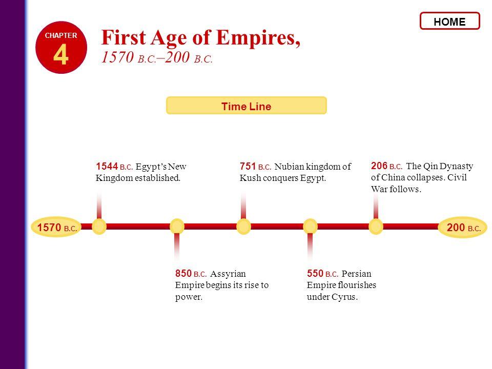 1544 B.C. Egypts New Kingdom established. 850 B.C. Assyrian Empire begins its rise to power. 751 B.C. Nubian kingdom of Kush conquers Egypt. 550 B.C.