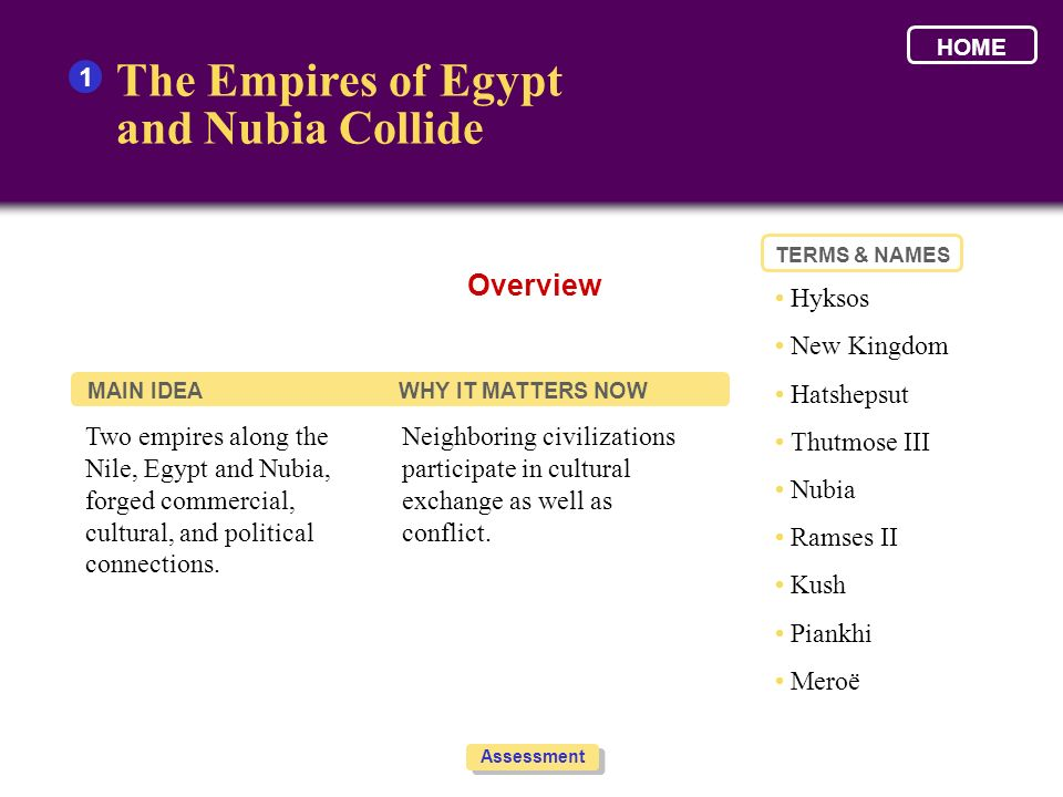 The Empires of Egypt and Nubia Collide 1 Section 1 Assessment continued...