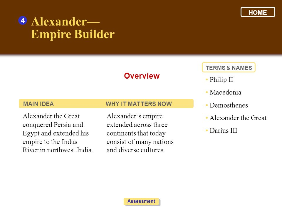 Alexander the Great conquered Persia and Egypt and extended his empire to the Indus River in northwest India. Alexanders empire extended across three