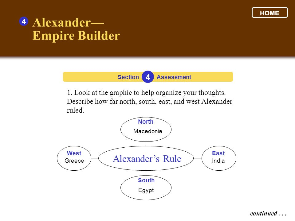 4 1. Look at the graphic to help organize your thoughts. Describe how far north, south, east, and west Alexander ruled. Section 4 Assessment continued