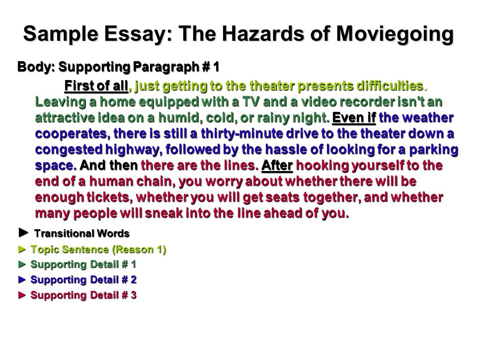 Sample Essay: The Hazards of Moviegoing Body: Supporting Paragraph # 2 F urthermore, once you have made it to the box office and gotten your tickets, you are confronted with the problems of the theater itself.