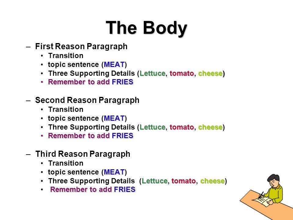 The Conclusion (The Bottom Bun) III.