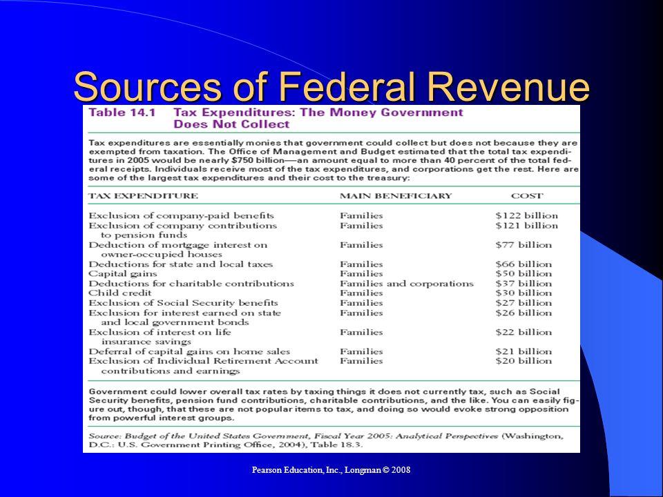 Pearson Education, Inc., Longman © 2008 Sources of Federal Revenue