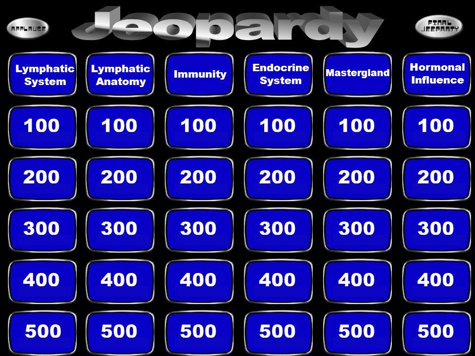100 200 300 400 500 Lymphatic System Lymphatic Anatomy Mastergland Endocrine System Immunity Hormonal Influence