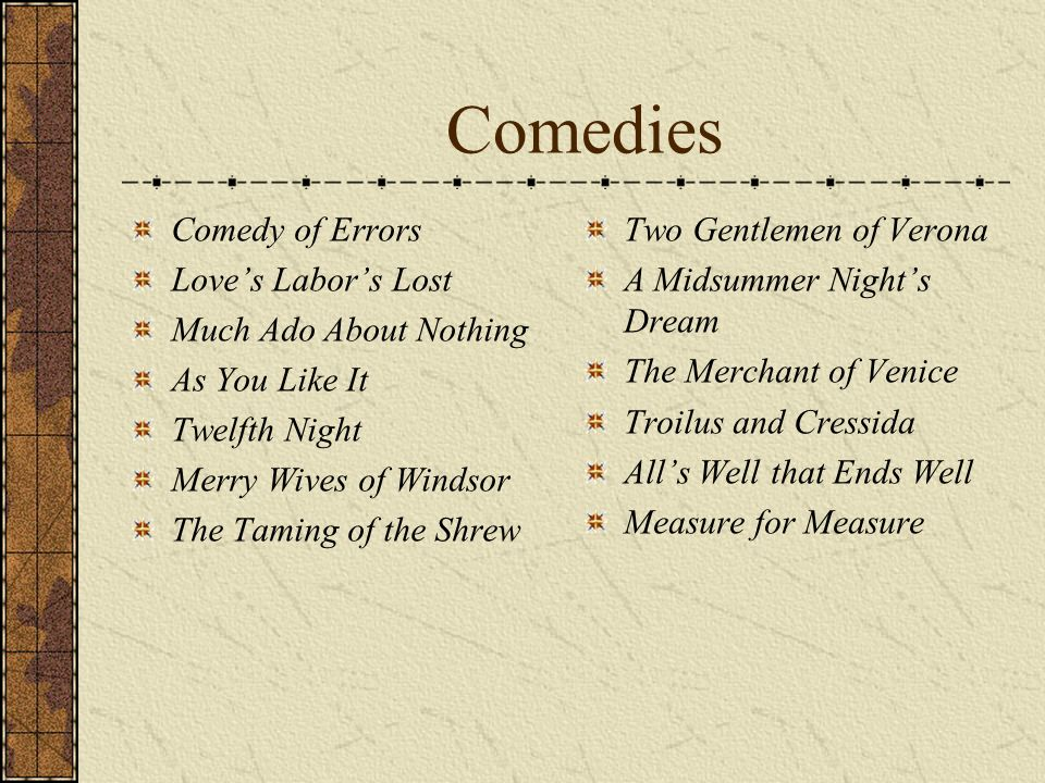 Shakespeare's Plays Shakespeare wrote: 13 Comedies 13 Historical Plays 6 Tragedies 4 Tragicomedies