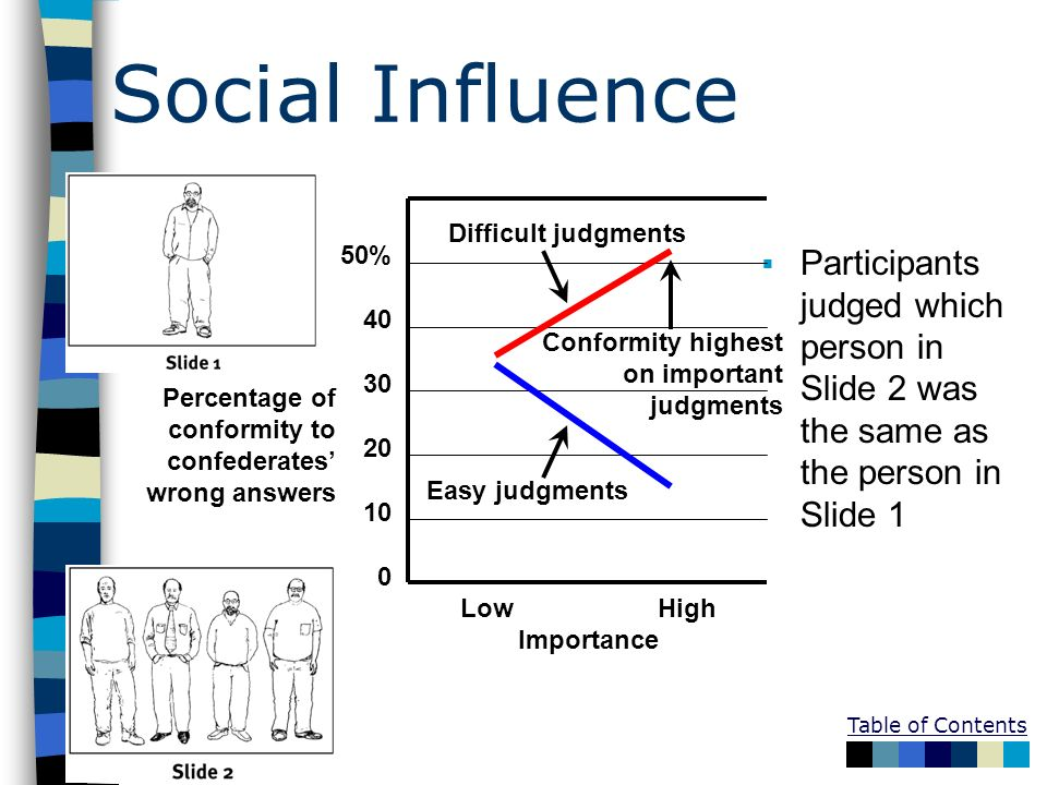 Table of Contents Social Influence Participants judged which person in Slide 2 was the same as the person in Slide 1 Difficult judgments Easy judgment