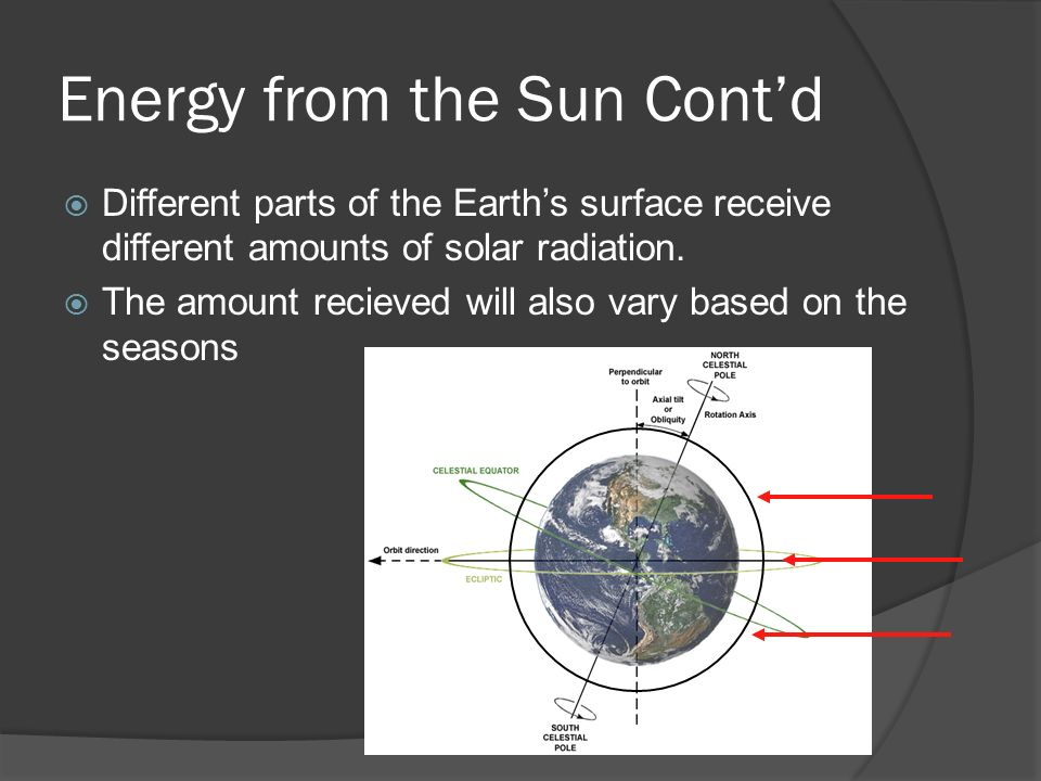 Energy from the Sun Electromagnetic radiation from the sun 3.90 x 10 26 J Earths orbital radius 1.5 x 10 11 Solar Constant