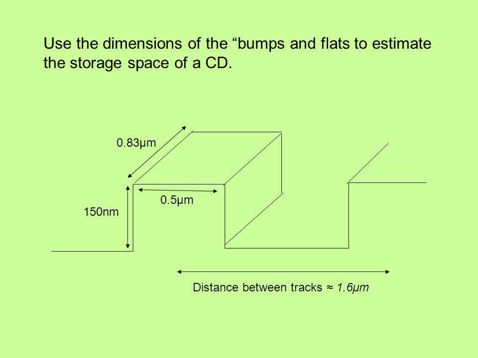 Distance between tracks 1.6μm 150nm 0.83μm 0.5μm Use the dimensions of the bumps and flats to estimate the storage space of a CD.