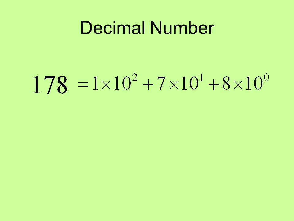 Binary Number 2n2n 2727 2626 2525 2424 23232 2121 2020 subtract1286432168420 Left over 50 1822220 binary10110010 =10110010 Binary Decimal