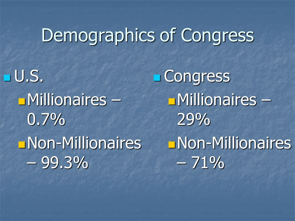 Demographics of Congress U.S. U.S.