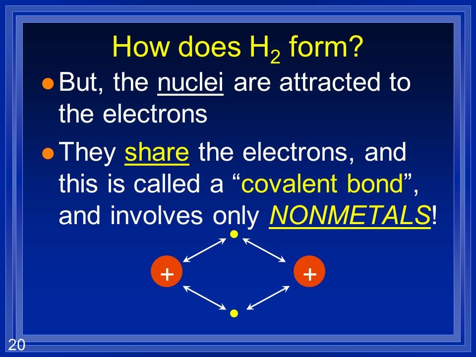 19 How does H 2 form? l The nuclei repel each other, since they both have a positive charge (like charges repel). ++ (diatomic hydrogen molecule) + +