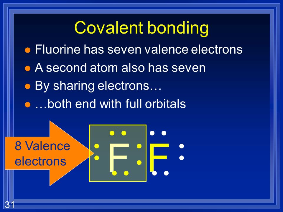 30 Covalent bonding l Fluorine has seven valence electrons l A second atom also has seven l By sharing electrons… l …both end with full orbitals FF 8