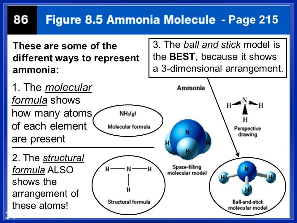 33 Molecular Compounds l The formula for water is written as H 2 O –The subscript 2 behind hydrogen means there are 2 atoms of hydrogen; if there is o
