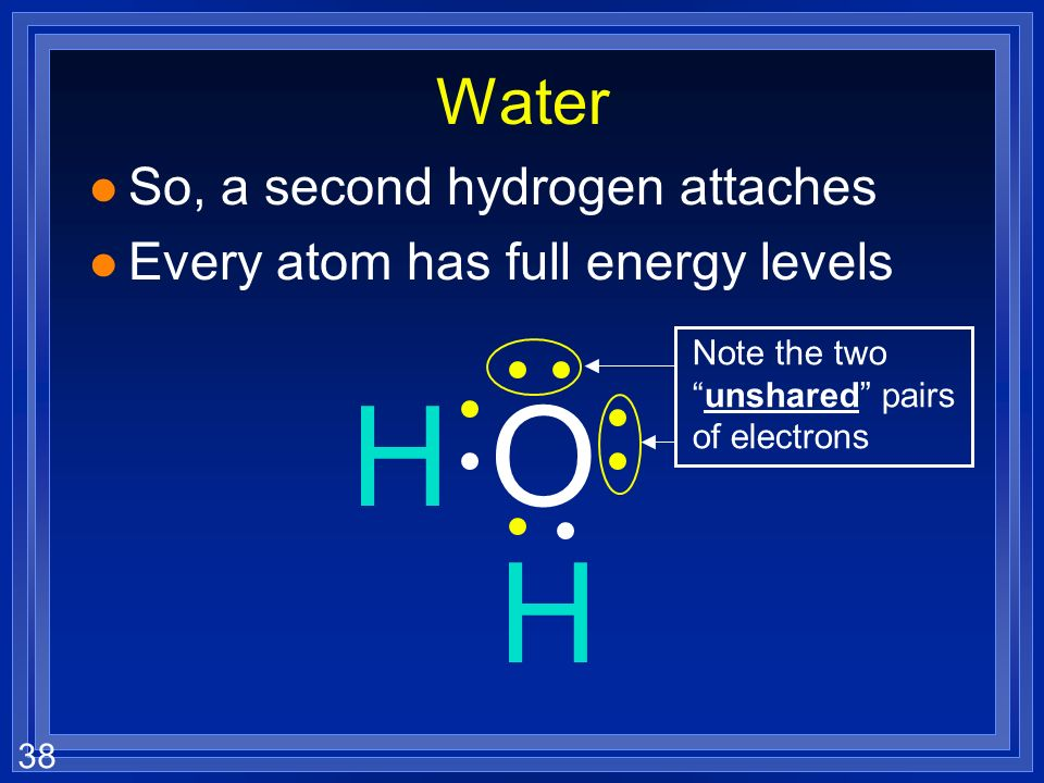 37 Water l Put the pieces together l The first hydrogen is happy l The oxygen still needs one more H O