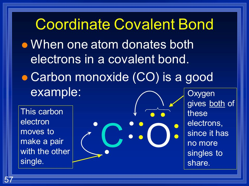 56 A Coordinate Covalent Bond... l When one atom donates both electrons in a covalent bond. l Carbon monoxide (CO) is a good example: OC Both the carb
