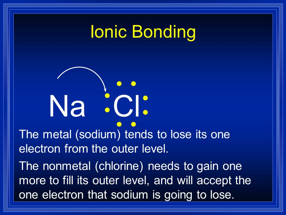 Ionic Compounds 1)Also called SALTS 2)Made from: a CATION with an ANION (or literally from a metal combining with a nonmetal)