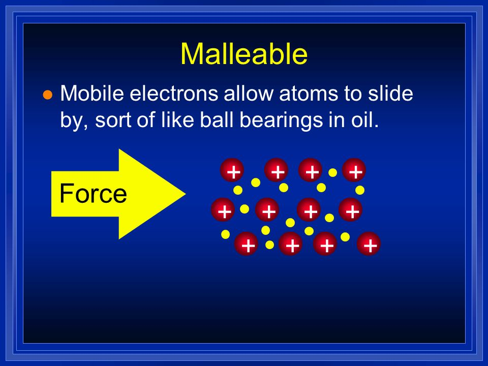 Malleable ++++ ++++ ++++ Force