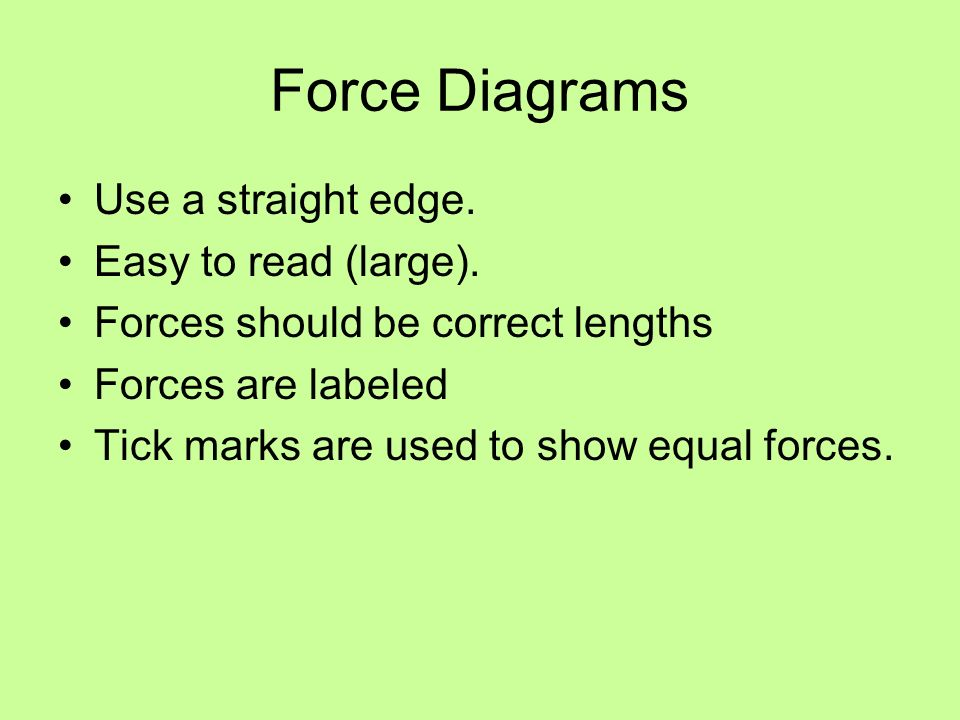 Force Diagrams Use a straight edge. Easy to read (large).