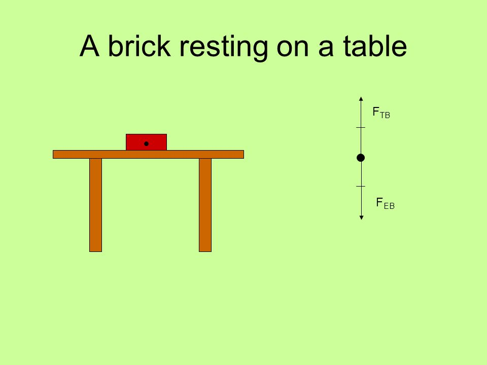 A brick resting on a table F EB F TB