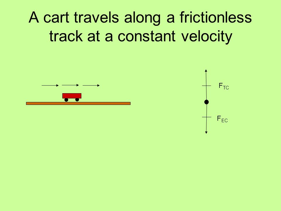 A cart travels along a frictionless track at a constant velocity F EC F TC