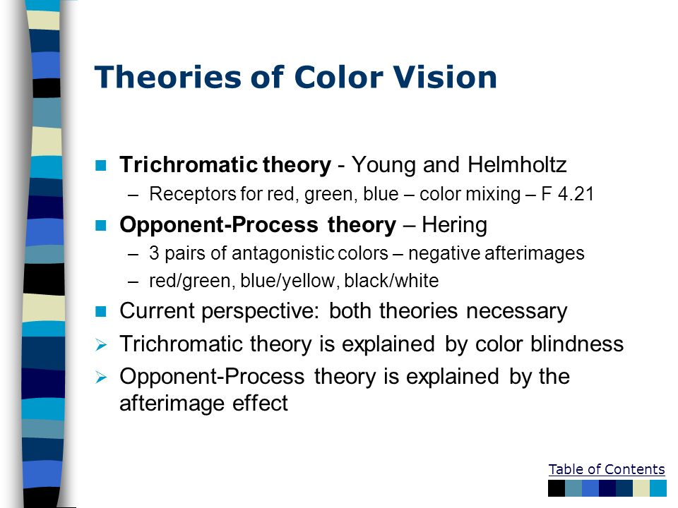 Theories of Color Vision Trichromatic theory - Young and Helmholtz –Receptors for red, green, blue – color mixing – F 4.21 Opponent-Process theory – H