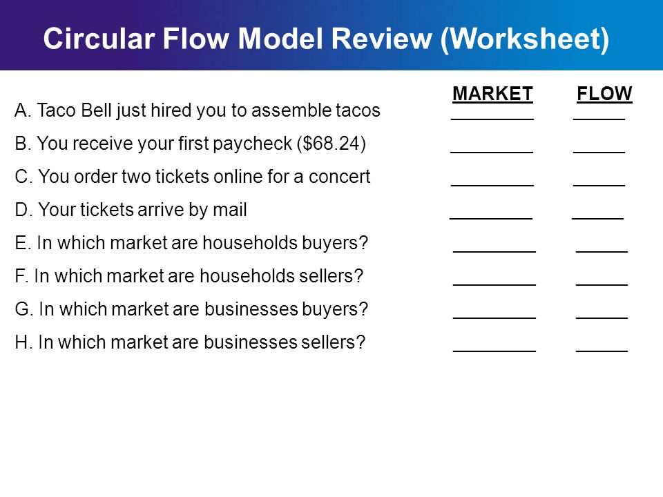Chapter 2SectionMain Menu Circular Flow Model Review (Worksheet) Households Pay for G/S (Products) >>>>>> <<<<<<Business Provide G/S (Products) <<<<<<<Business Pay for FOP (Resources) Households Provide FOP (Resources)>>>>>> Taco Bell just hired you to assemble tacos Market: Flow: Resource (FOP) Household provides FOP (Labor)