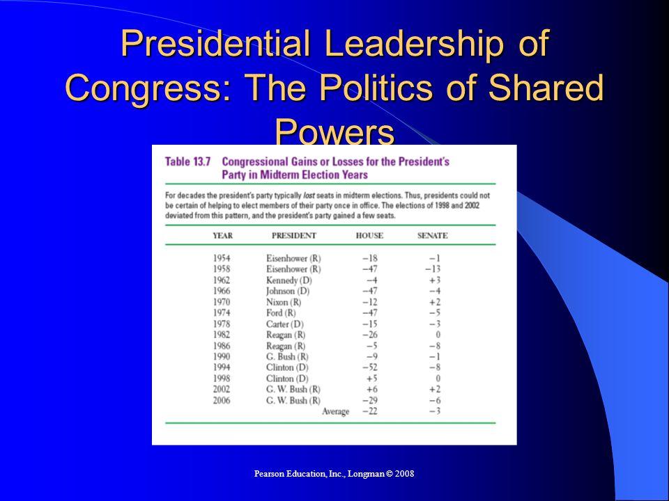 Pearson Education, Inc., Longman © 2008 Presidential Leadership of Congress: The Politics of Shared Powers